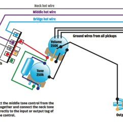 Strat Wiring Diagram Bridge Tone 2 Switches One Light 25 Ways To Upgrade Your Fender Stratocaster Guitar Com All Players Have Long Struggled With Over Bright Pickups Prompting Aftermarket Pickup Makers Devise Balanced Sets