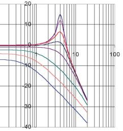 15 potentiometer and capacitor tone tweaks [ 1328 x 785 Pixel ]