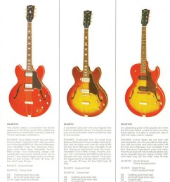 this principle wasn t a million miles away from les paul s log prototype that gibson rejected shortly before the united states of america entered world war  [ 800 x 1062 Pixel ]