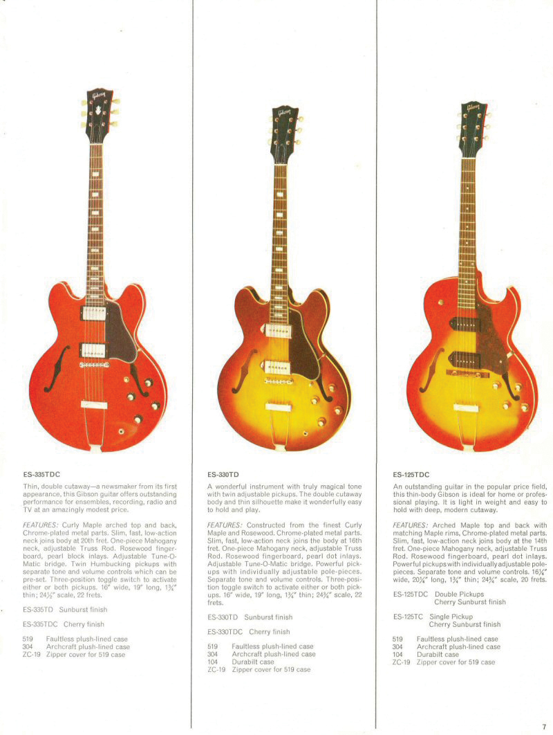 hight resolution of this principle wasn t a million miles away from les paul s log prototype that gibson rejected shortly before the united states of america entered world war