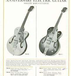 gretsch advertisement vintage [ 800 x 1073 Pixel ]
