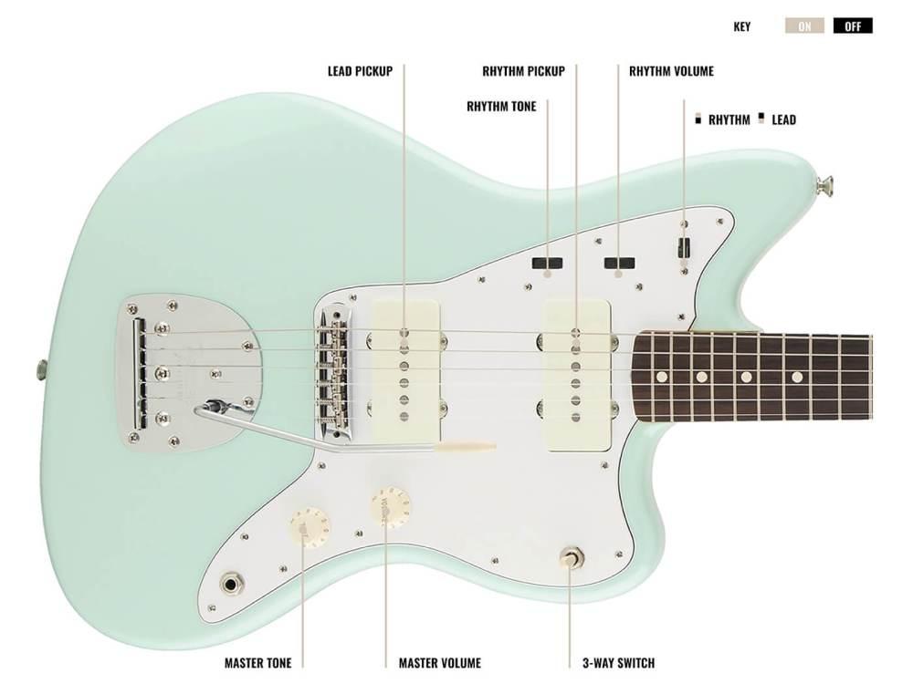 medium resolution of all about the fender jazzmaster rhythm circuit guitar com all wiring diagram jimi hendrix jazzmaster guitar fender telecaster wiring