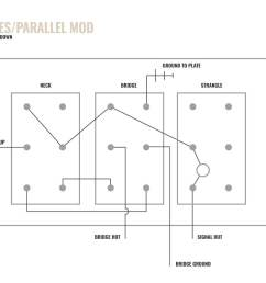 26 essential mods for jazzmasters jaguars and other offset guitars fender jaguar wiring mod needs your attention fenderr squier [ 1400 x 890 Pixel ]