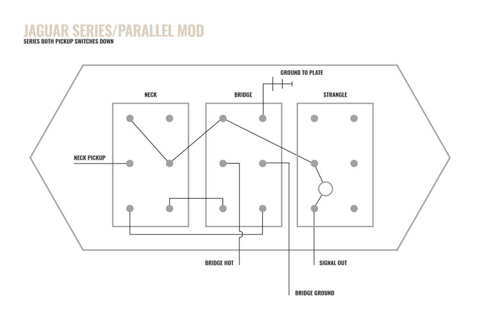 medium resolution of 26 essential mods for jazzmasters jaguars and other offset guitars fender jaguar wiring mod needs your attention fenderr squier