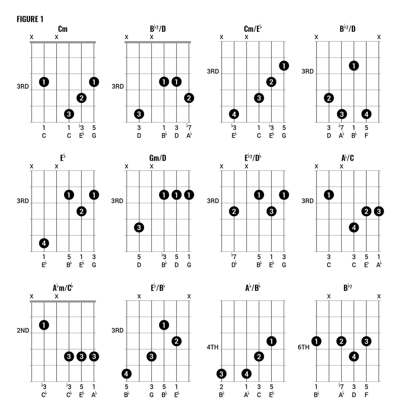 Chord Clinic: How to play Queen-style chords (Part One)
