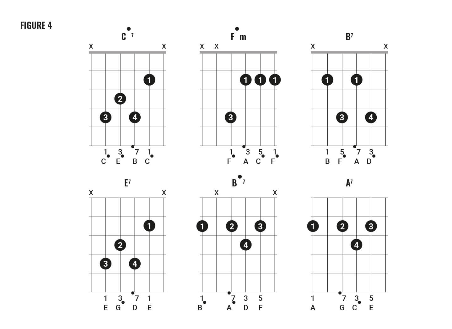 Chord Clinic: How to play Queen-style chords (Part Two
