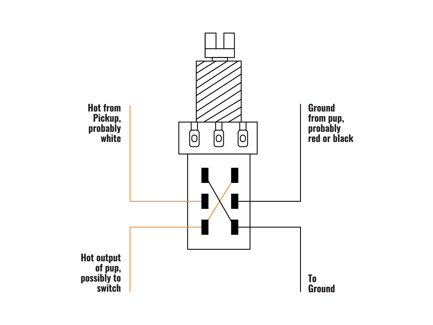 Blacktop Strat Wiring Diagram