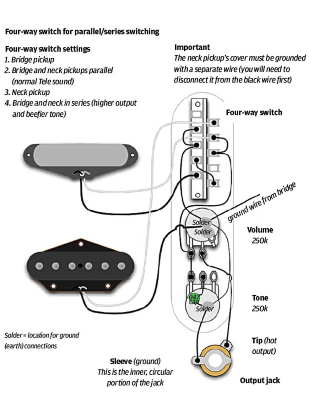 medium resolution of 25 fender telecaster tips mods and upgrades guitar com all p90 vintage wiring telecaster source vintage rails wiring diagram