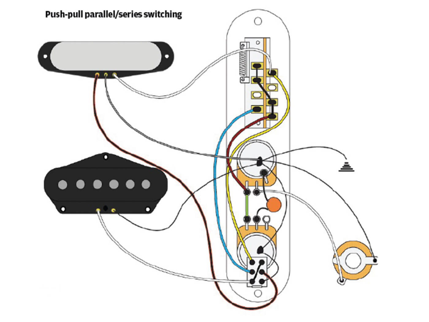 hight resolution of  tele without swapping the three way switch or changing the outward appearance putting hum cancelling properties aside for a moment humbucking pickups
