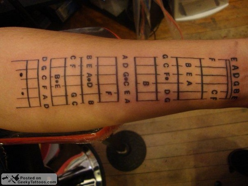 4 guitar tattoo chords