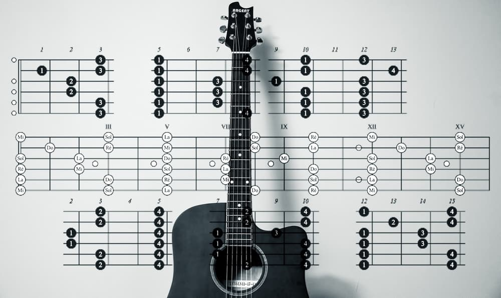 The Fast and Easy Way to Learn Open Guitar Chords!