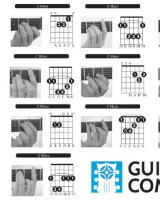 An error occurred also guitar chords for beginners free chord chart diagram  video lesson rh guitarcompass