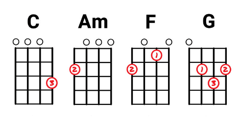 5 Fun And Simple Guitar Lessons For Kids (even adults/big