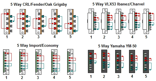 Hh Wiring Diagram Help With Vlx54 Switch