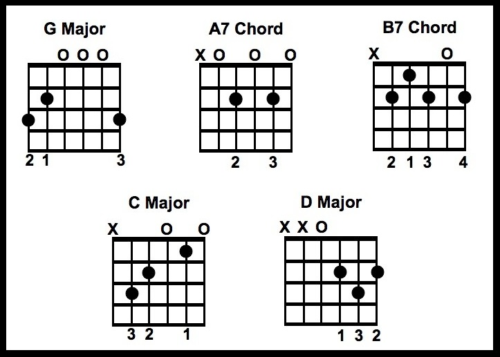 "Learn to play ""Leroy Brown"" » www.guitarfasttrack.com"