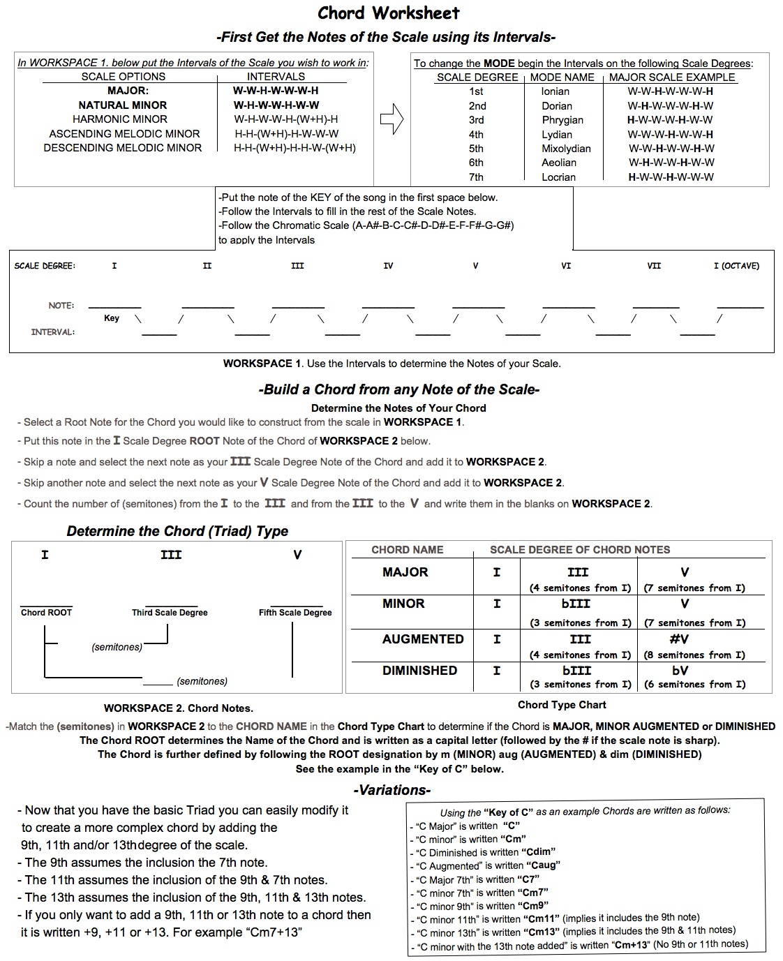 Chord Worksheet