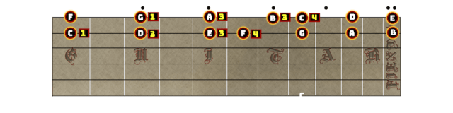 Soloing on the first two strings.