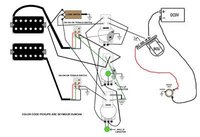 Tony Iommi Pickups Magnum 4 and hyperflux 5 & Guitar