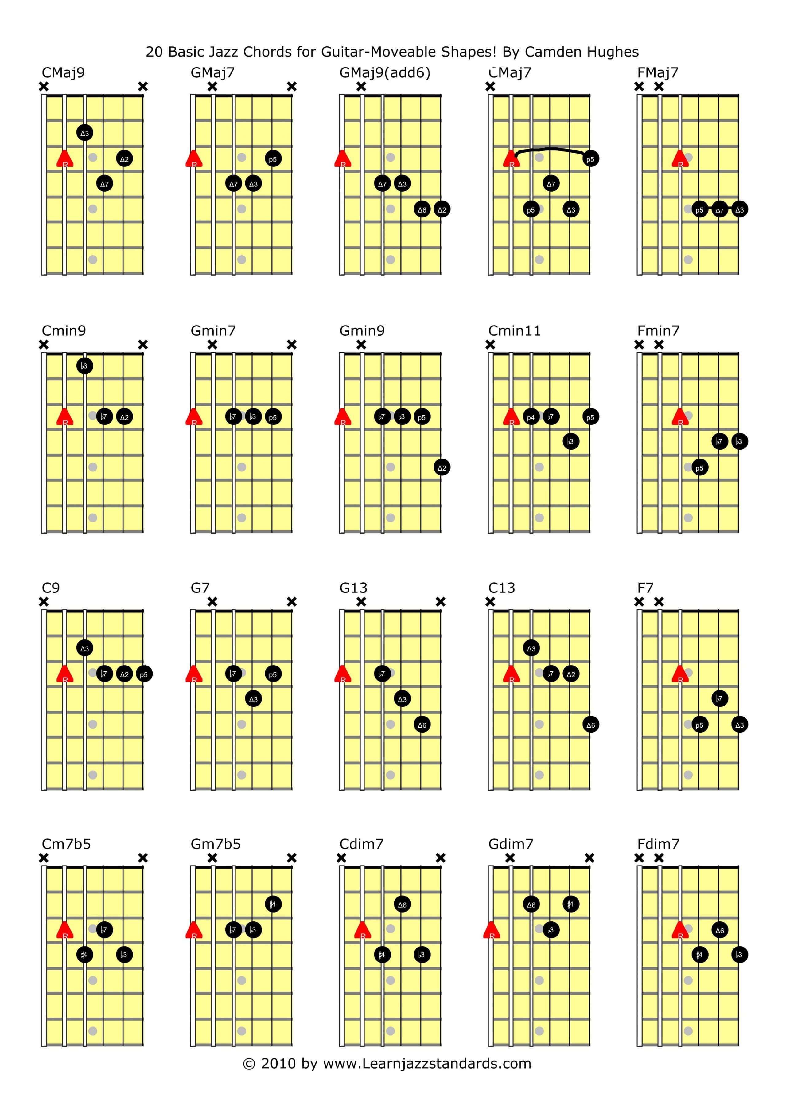 Bebop Licks Guitar Worksheets