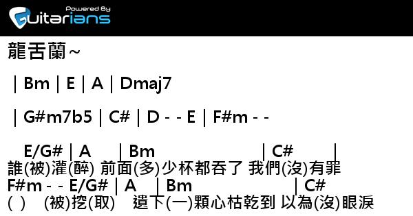 陳奕迅 - 龍舌蘭~ 結他譜 / Chord譜  曲 : Chris Polanco 陳傑 詞 : 陳詠謙   Guitarians.com