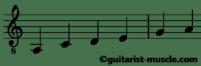 Aマイナーペンタトニックの楽譜