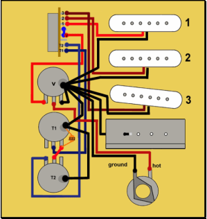 Wiring a Stratocaster | Guitar Kits Direct Blog