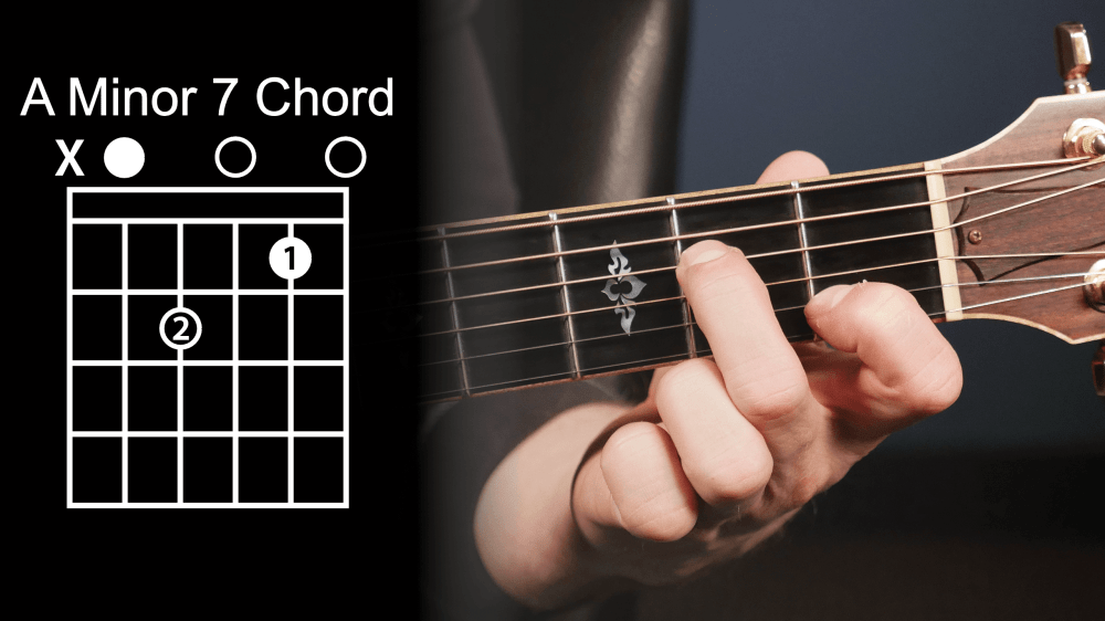 medium resolution of a minor 7 chord diagram