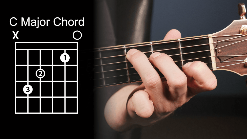 medium resolution of c major chord diagram