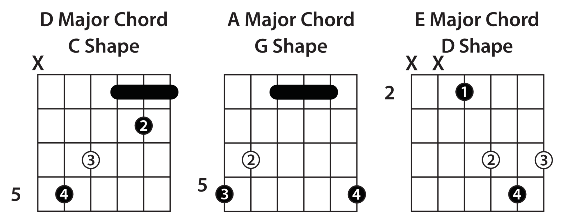 hight resolution of bar chords