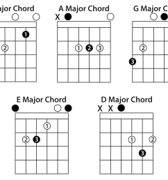 open chords [ 2400 x 1850 Pixel ]