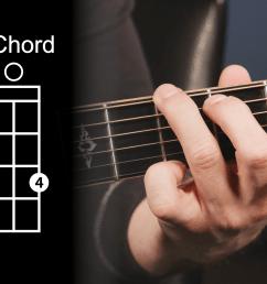 g major chord diagram [ 2560 x 1440 Pixel ]