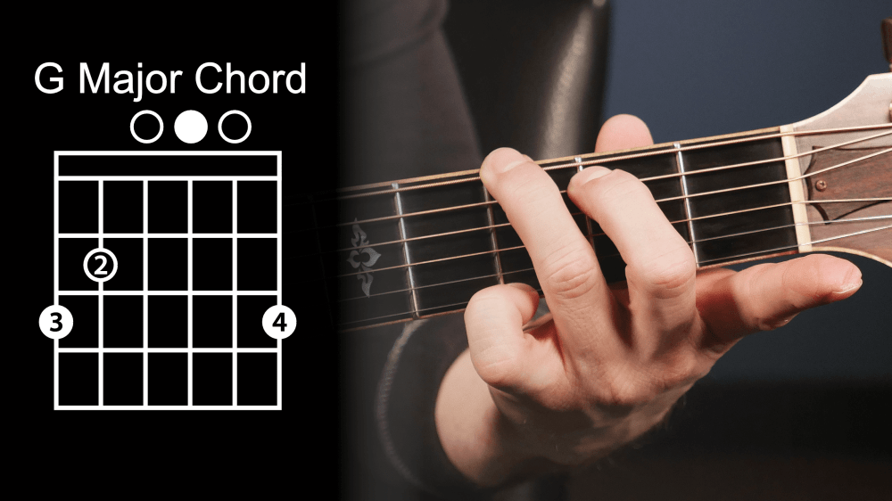 medium resolution of g major chord diagram