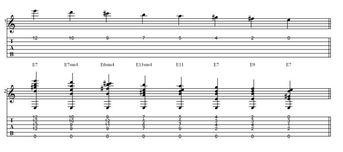 e-mixolydian-chords