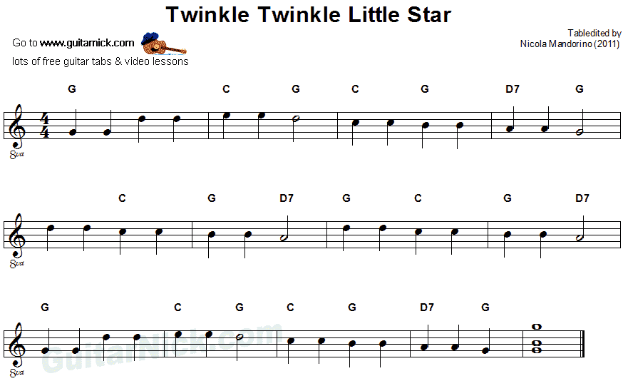 Why Are Keys On Sheet Music Site Not Consistenat