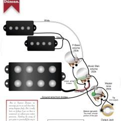 Lace Sensor Wiring Diagram Strat 2001 Bmw 325i Parts Pickup Paf ~ Elsalvadorla