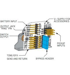 emg 81 pickup wiring diagram solderless solderless passive [ 1268 x 1268 Pixel ]