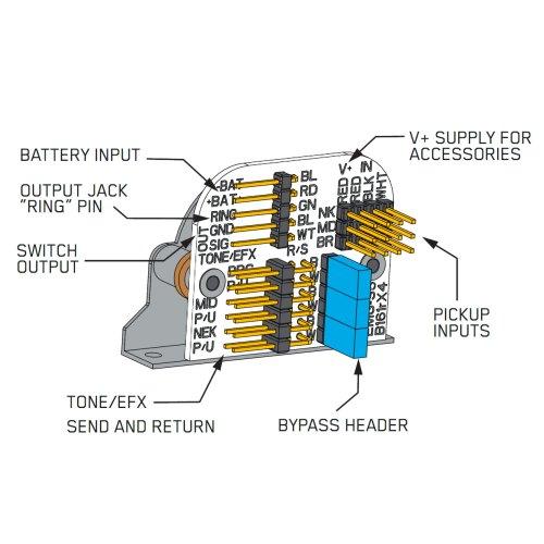 small resolution of emg 81 pickup wiring diagram solderless solderless passive