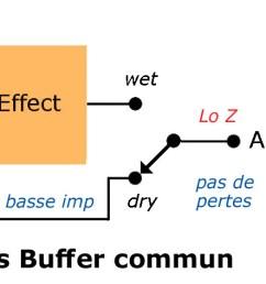 input buffers [ 1782 x 472 Pixel ]