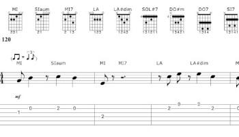 Partitura Y Acordes De Cumpleaños Feliz Para Guitarra El Blog De La Guitarra Acústica Y Clásica