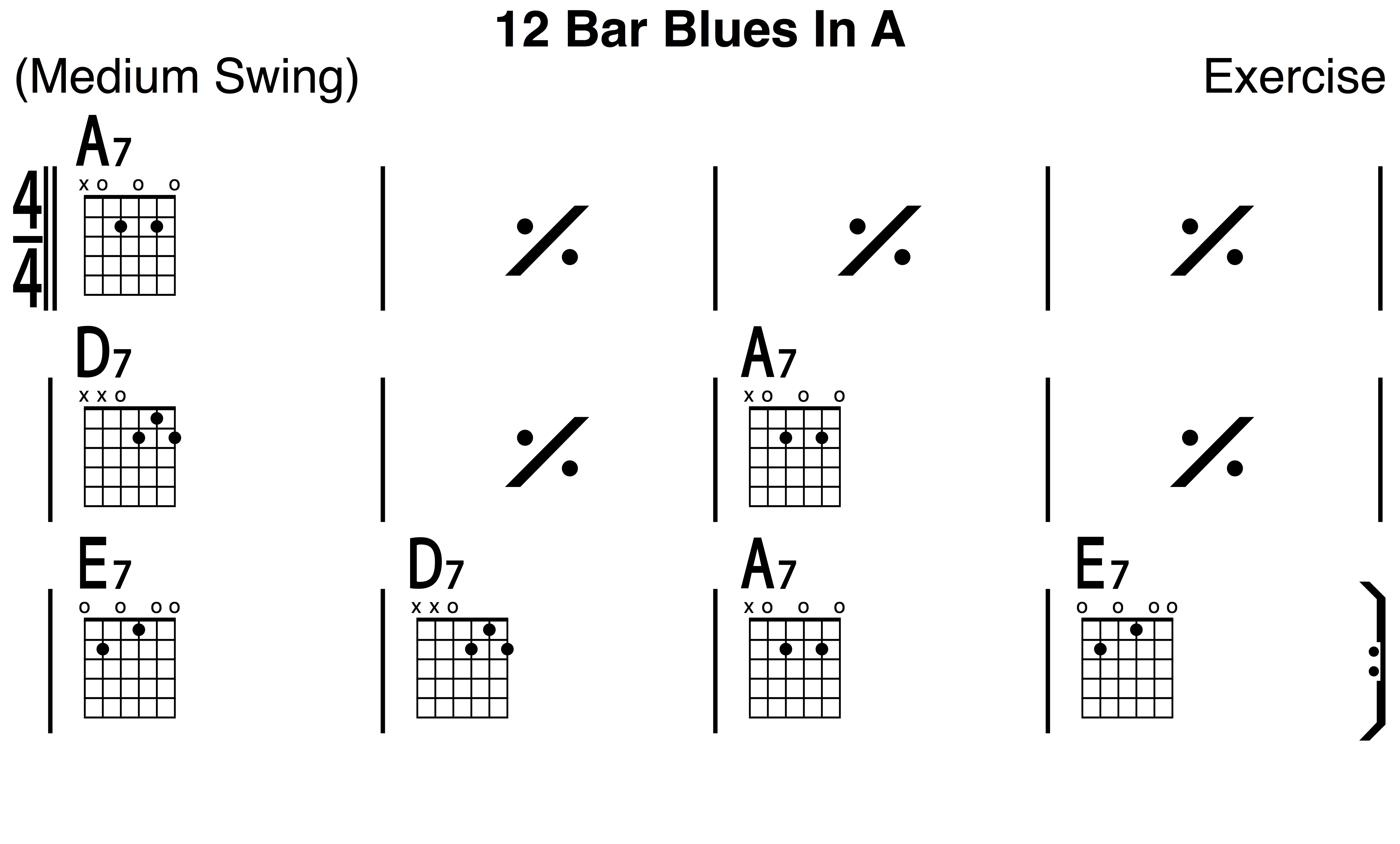 Blues For Beginners: Chords I