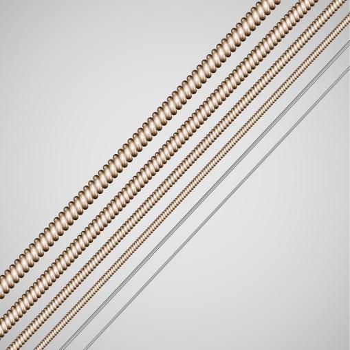 gauge of the string