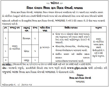 Cluster Coordinator Recruitment Ahmedabad District Jobs