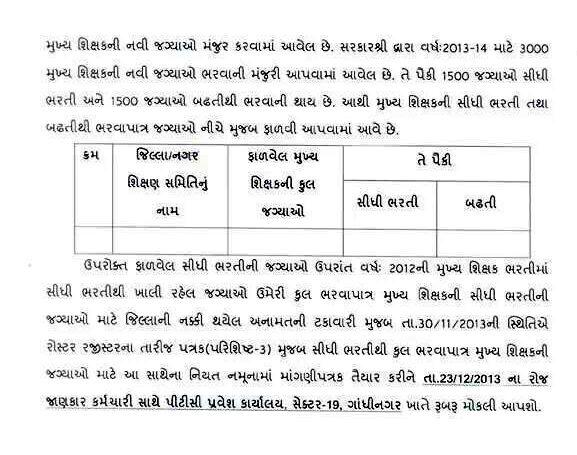 HTAT Bharti 2013 Latest News