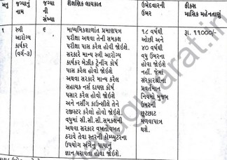 National Rural Mission Nadiad Female Health Worker Walk In Interview