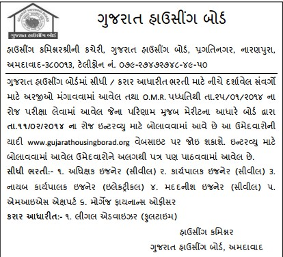 Gujarat Housing Board Merit List & Interview Notice