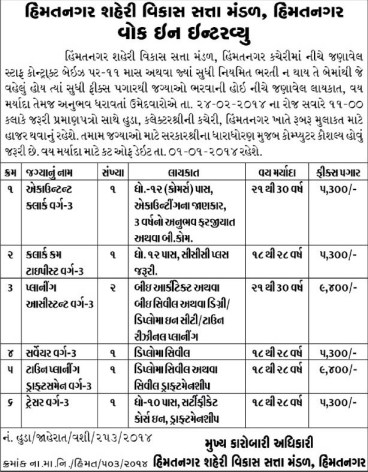 UDD Himmatnagar Various Vacancy Walk in Interview