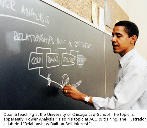 Barack Obama Power Analysis Teaching