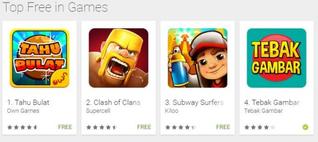 Game Tahu Bulat Top Free Android