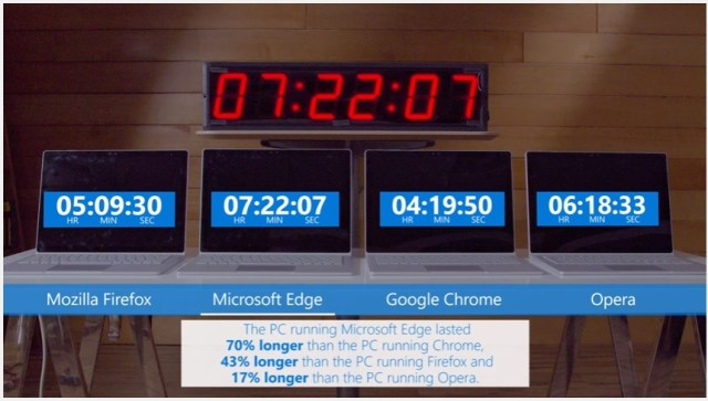 Browser Chrome Boros Baterai