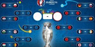 Jadwal Euro 16 besar via @uefaeuro
